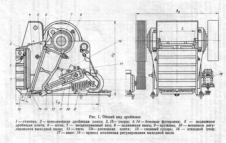 Чертеж щековой дробилки СМД-110